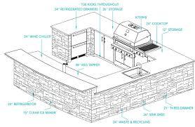 kitchen blueprints u2013 bloomingcactus me