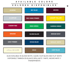paint color samples there you are at the store staring at a wall