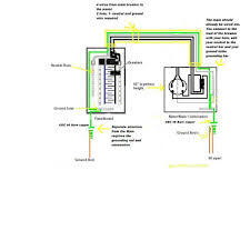 awesome 200 amp meter base wiring diagram 87 for three way switch