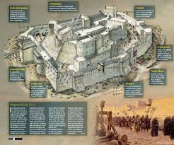 Beaumaris Castle Floor Plan by 873 Best Kastalar Images On Pinterest Fantasy Map City Maps And