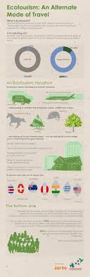 Massachusetts benefits of traveling images 144 best travel infographics images cities places jpg