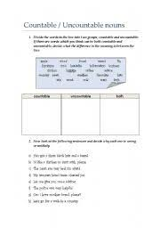 Countable And Uncountable Nouns Practice Pdf Worksheets Countable Uncountable Worksheets Page 11