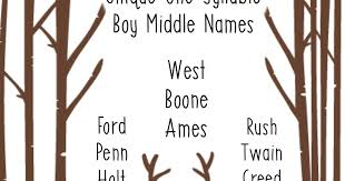 middle names ren s baby name unique one syllable middle names boys