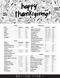 the 10 best thanksgiving tips to hit your plate