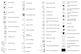 residential wiring diagram symbols for house electrical plan
