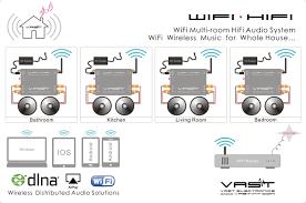 Home Wifi System by Wifi Multi Room Hifi Music System V H500 Vast International
