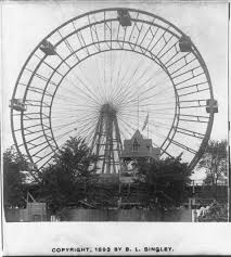 Chicago World S Fair 1893 Map by A Trip Around The Ferris Wheel Picture This Library Of Congress