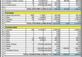 detailed estimate of house house cost u2013 palladiumes com