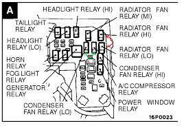 2001 mitsubishi diamante fuse box diagram mitsubishi wiring