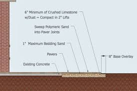 How To Install A Paver Patio How To Install A Larger Paver Patio Smaller Concrete Patio
