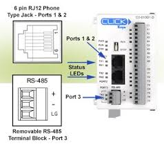 features of the click plc