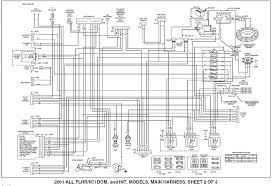 2003 harley davidson fatboy wiring diagram harley davidson