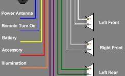 car stereo wiring diagram pioneer car wiring diagrams