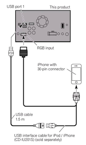 ipod usb cable wiring diagram dolgular com