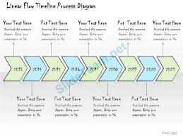 time line flow chart expin franklinfire co