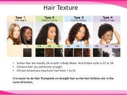 2a hair hair care