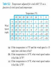 Wind Chill Table Cme 100 Vector Calculus For Engineers Stanford Page 1