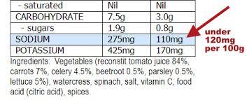 sea salt equivalent to table salt how to convert sodium to salt and salt to sodium catherine