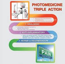 How Does Light Therapy Work Tendlite Red Light Therapy Tens Net