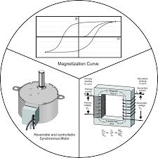 heat engine lab manual virtual laboratories engineering institute of technology