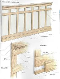 Craftsman Style Home Interiors by Best 25 Mission Style Decorating Ideas On Pinterest Style And