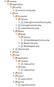 zf2 set layout variable from controller pagination with zend paginator zend framework smozgur