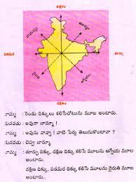 Direction Map 8 Directions In Telugu Image Gallery Hcpr