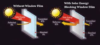light blocking window film skin care solar film pinterest window films solar and utility