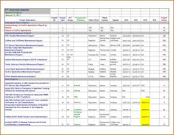 checklists editable workout checklist template project balance