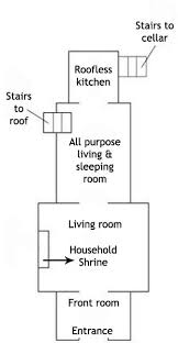 Home Layout Ancient Egyptian Houses Layout U0026 Function
