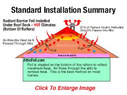 Heat Reflective Spray Paint - blocktheheat com spray on radiant barrier for attics