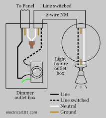 dimmer switch wiring electrical 101