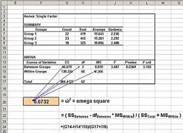 how to make anova table in excel excel master series blog anova effect size calculation omega