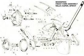 sophisticated lambretta wiring diagram ideas wiring schematic