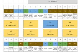e30 fuse box diagram high resolution printable e30 gruppe