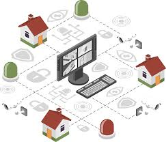 home american security building security systems