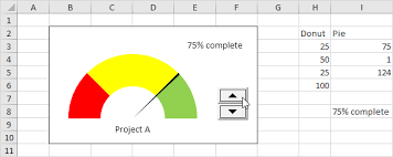 cara membuat grafik integral di excel gauge chart in excel easy excel tutorial