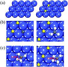 Cobalt B by Carbon Induced Selective Regulation Of Cobalt Based Fischer
