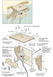 Woodworking Plans And Projects Magazine Back Issues by Mini Router Table