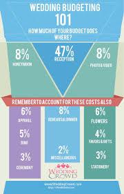 Wedding Expense Spreadsheet Best 25 Wedding Budget Checklist Ideas On Pinterest Wedding