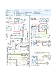 28 peugeot 406 wiring diagram free download peugeot 307