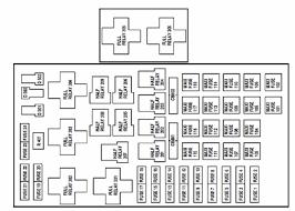 2000 ford ranger fuse box under hood wiring diagram simonand