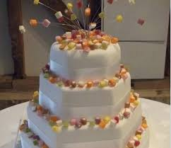 wedding cake bakery near me cake bakery near me cake bakeries near me choosing wedding