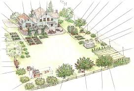 self sustaining garden family backyard landscaping plan resource to ensure that a truly