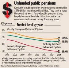 Kentucky how fast does sound travel in air images Meet the kentucky pension system 39 s unfunded liability her name is jpg