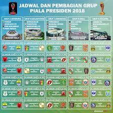Jadwal Piala Presiden 2018 Jadwal Dan Pembagian Grup Piala Presiden 2018 Sbnasional