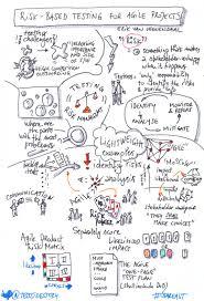 stareast sketchnotes u2013 test side story