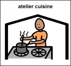 pictogramme cuisine pictogrammes activités surdité langage développement