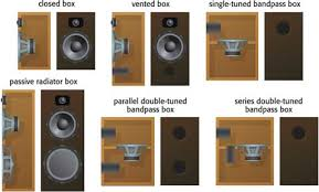 Bass Speaker Cabinet Design Plans Bassbox Pro