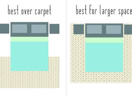 12x18 Area Rug Area Rug Size For Living Room Home Living Room Ideas